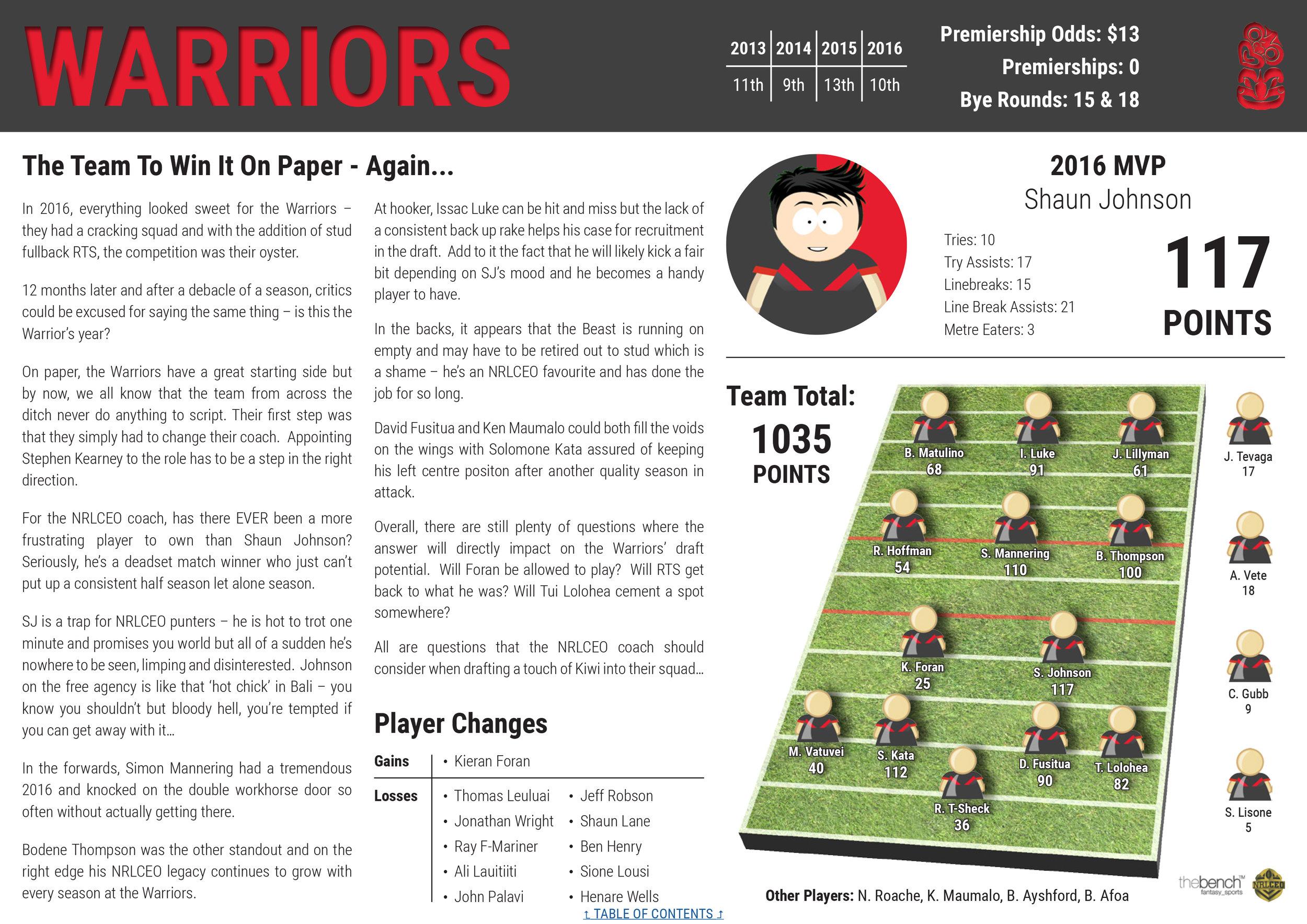 NRLCEO 2017 Season Guide-43 copy.jpg