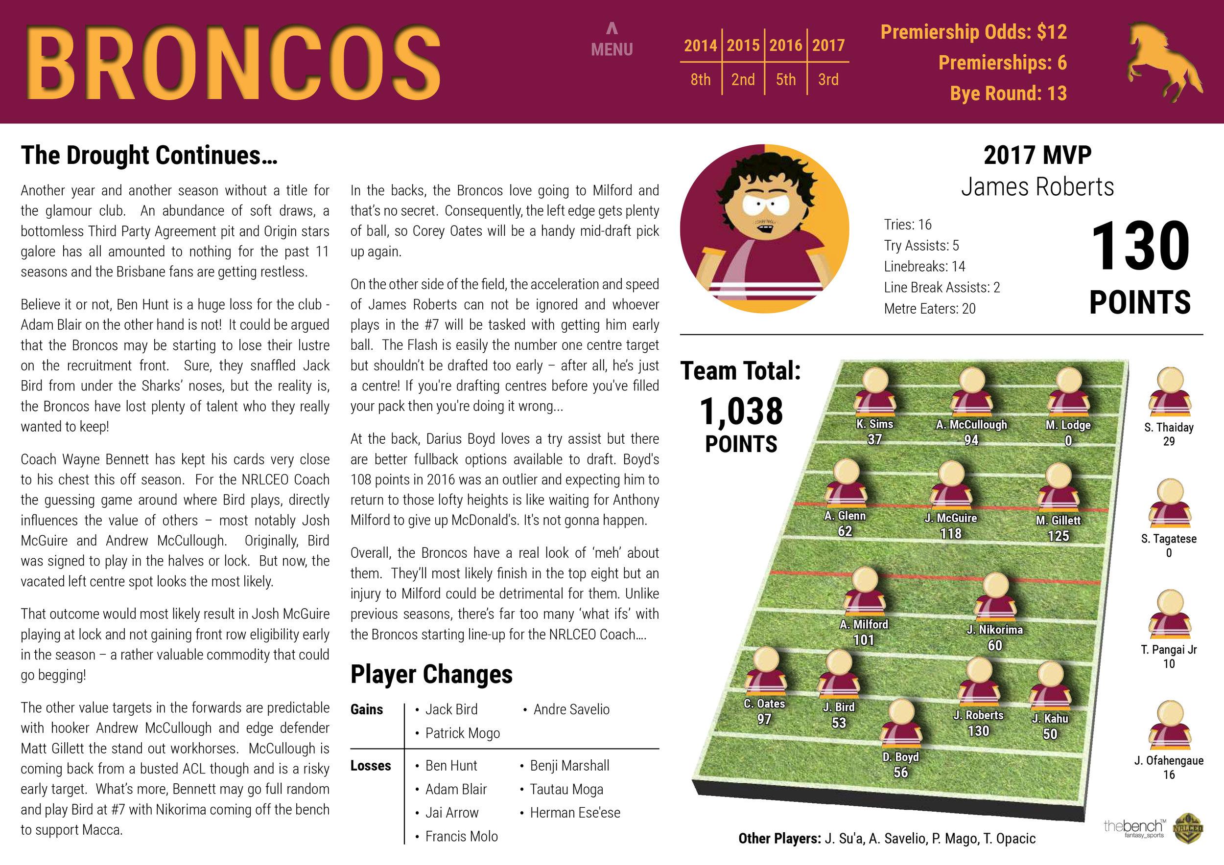 NRLCEO 2018 Season Guide-14 copy.jpg