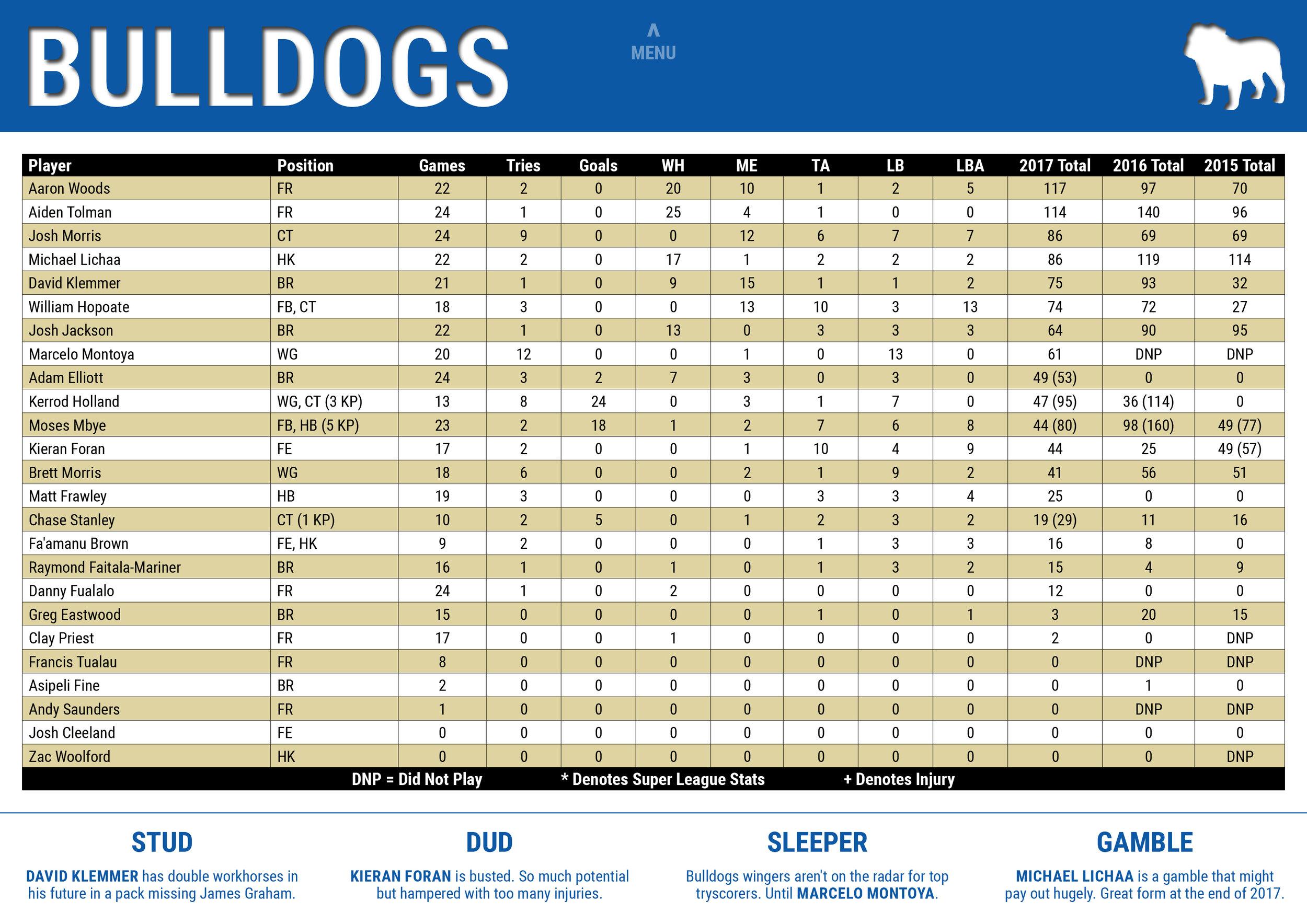 NRLCEO 2018 Season Guide-17 copy.jpg