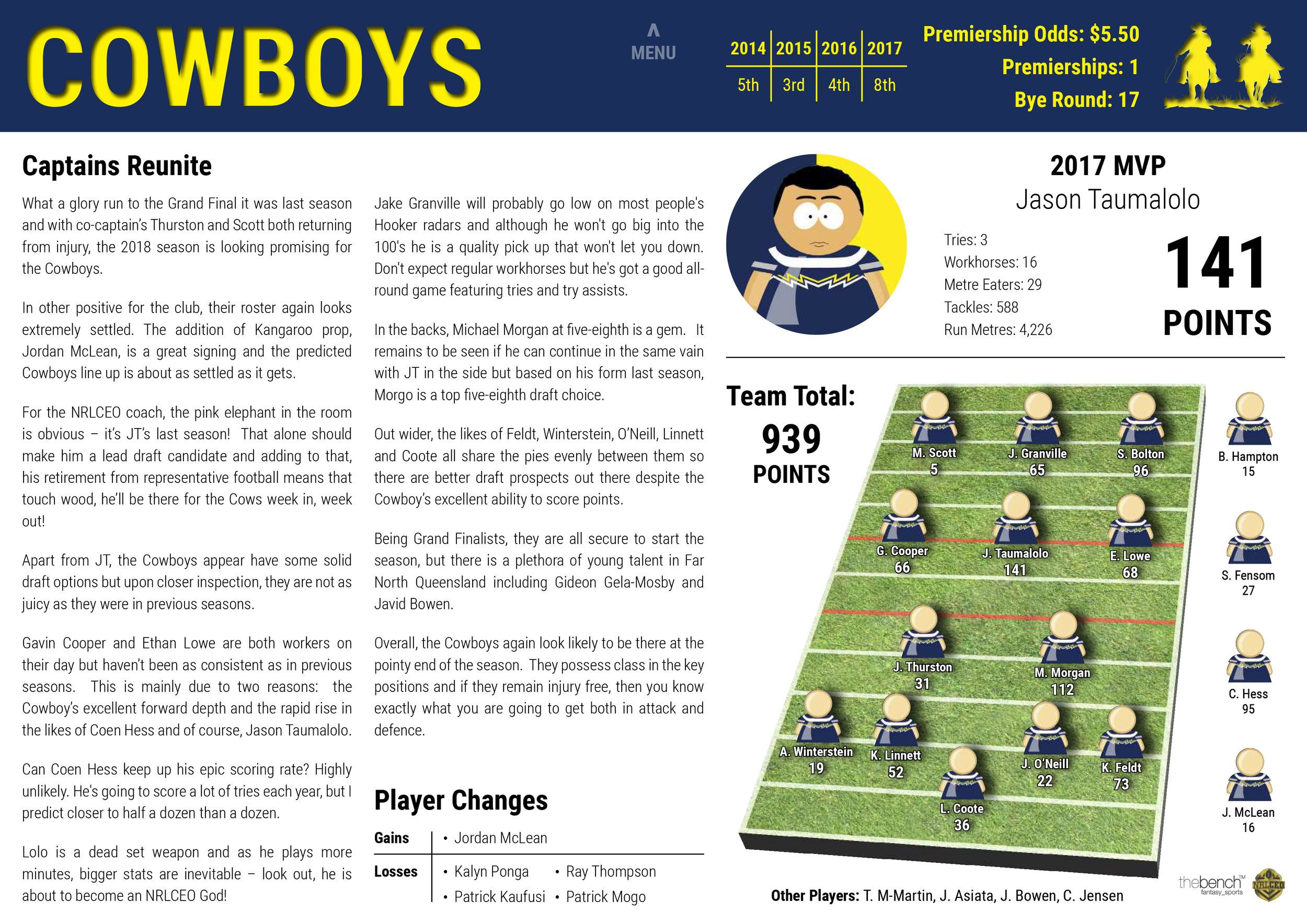 NRLCEO 2018 Season Guide-18 copy.jpg