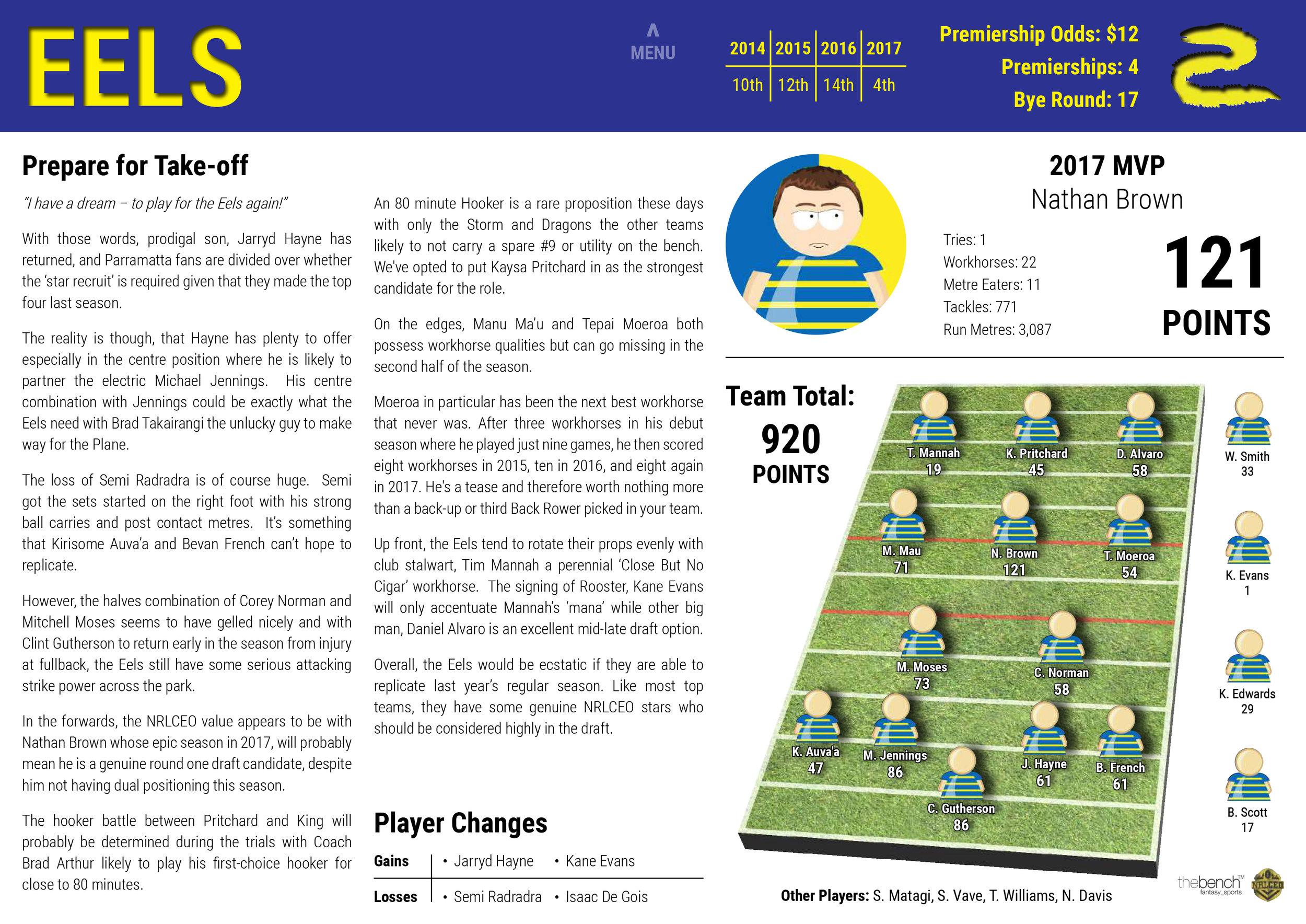NRLCEO 2018 Season Guide-22 copy.jpg