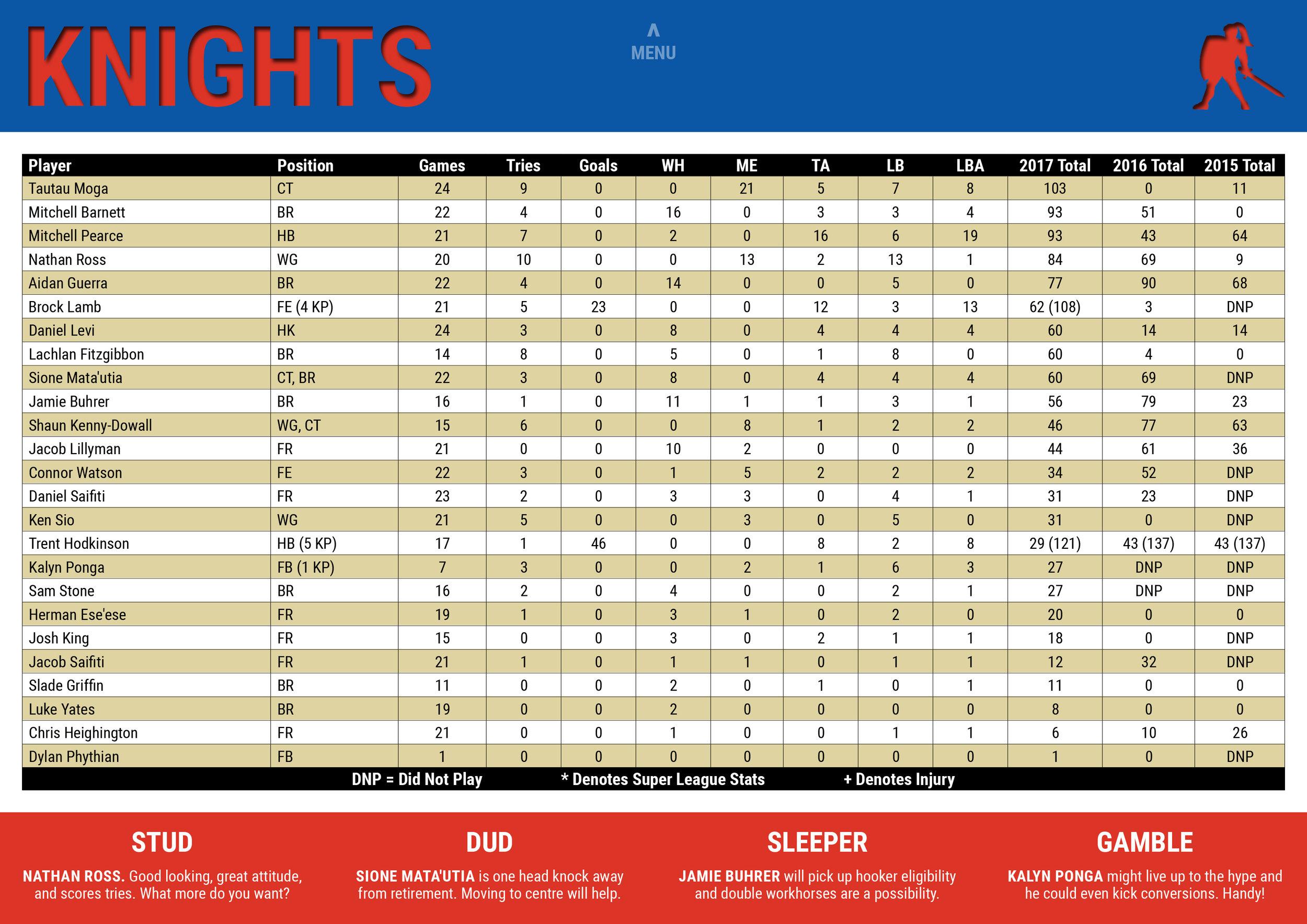 NRLCEO 2018 Season Guide-25 copy.jpg