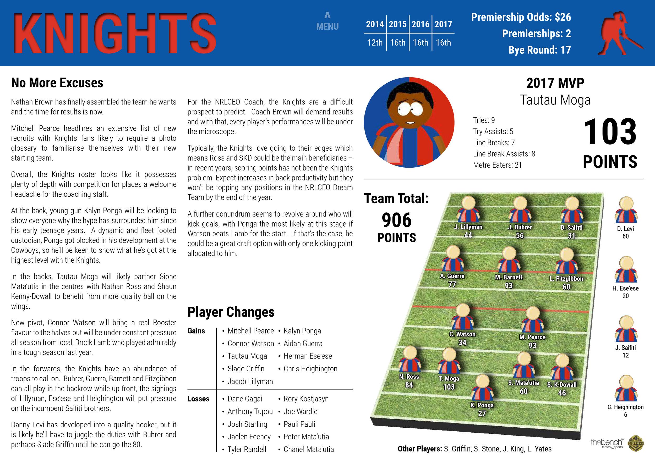 NRLCEO 2018 Season Guide-24 copy.jpg