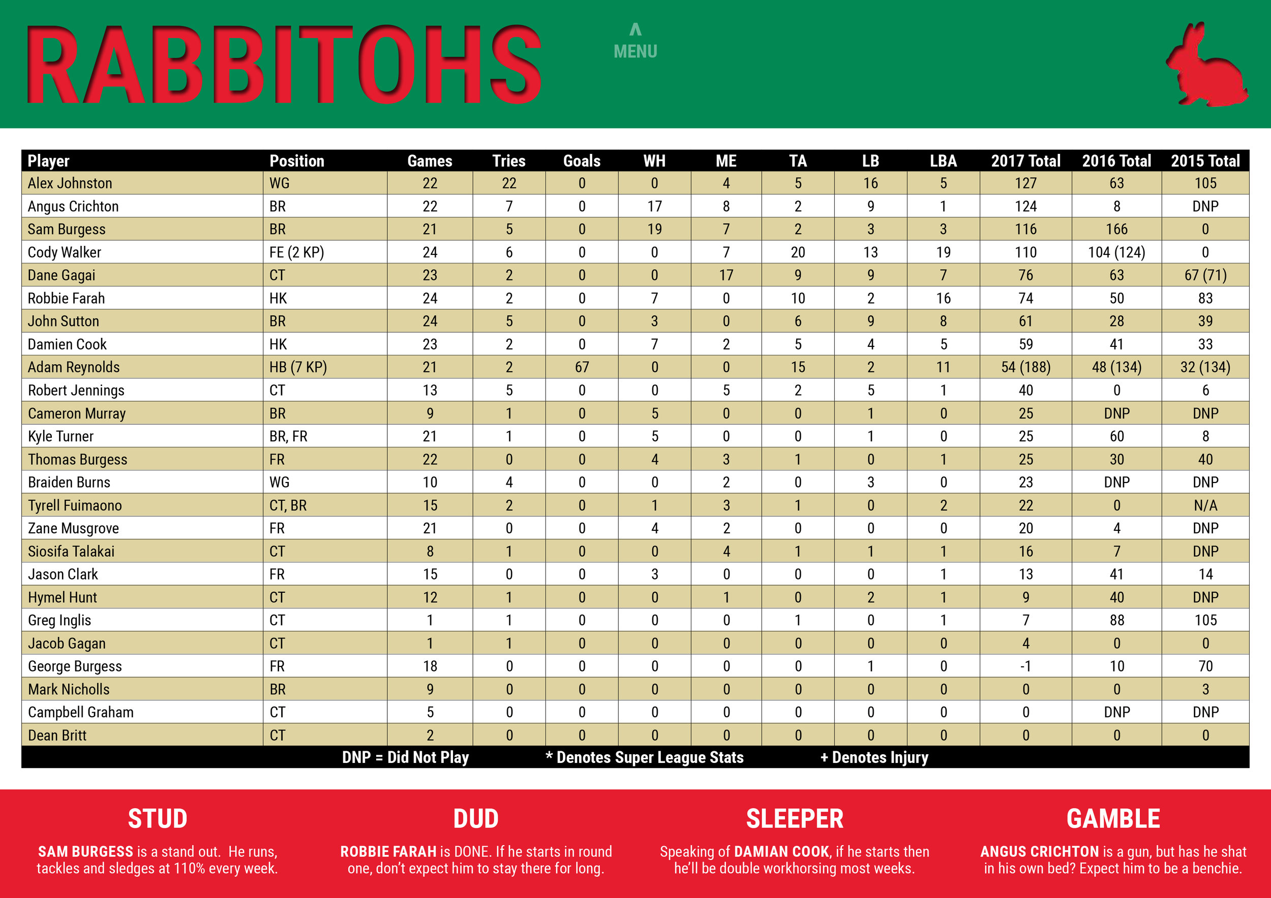 NRLCEO 2018 Season Guide-29 copy.jpg