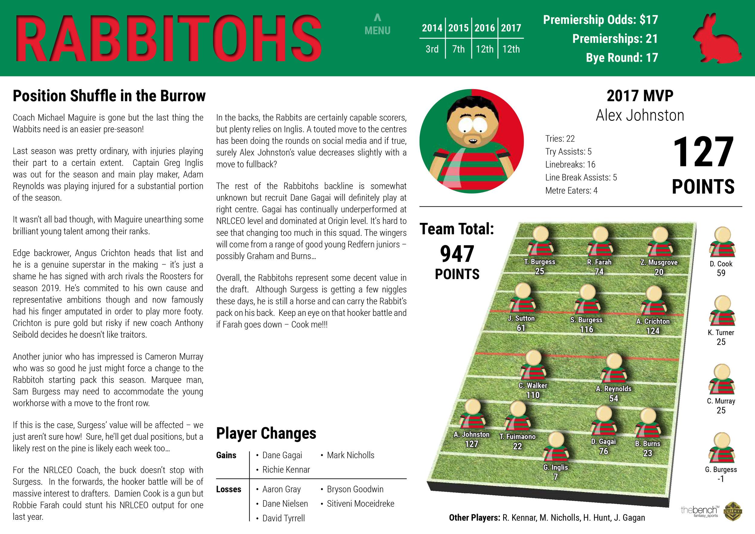 NRLCEO 2018 Season Guide-28 copy.jpg
