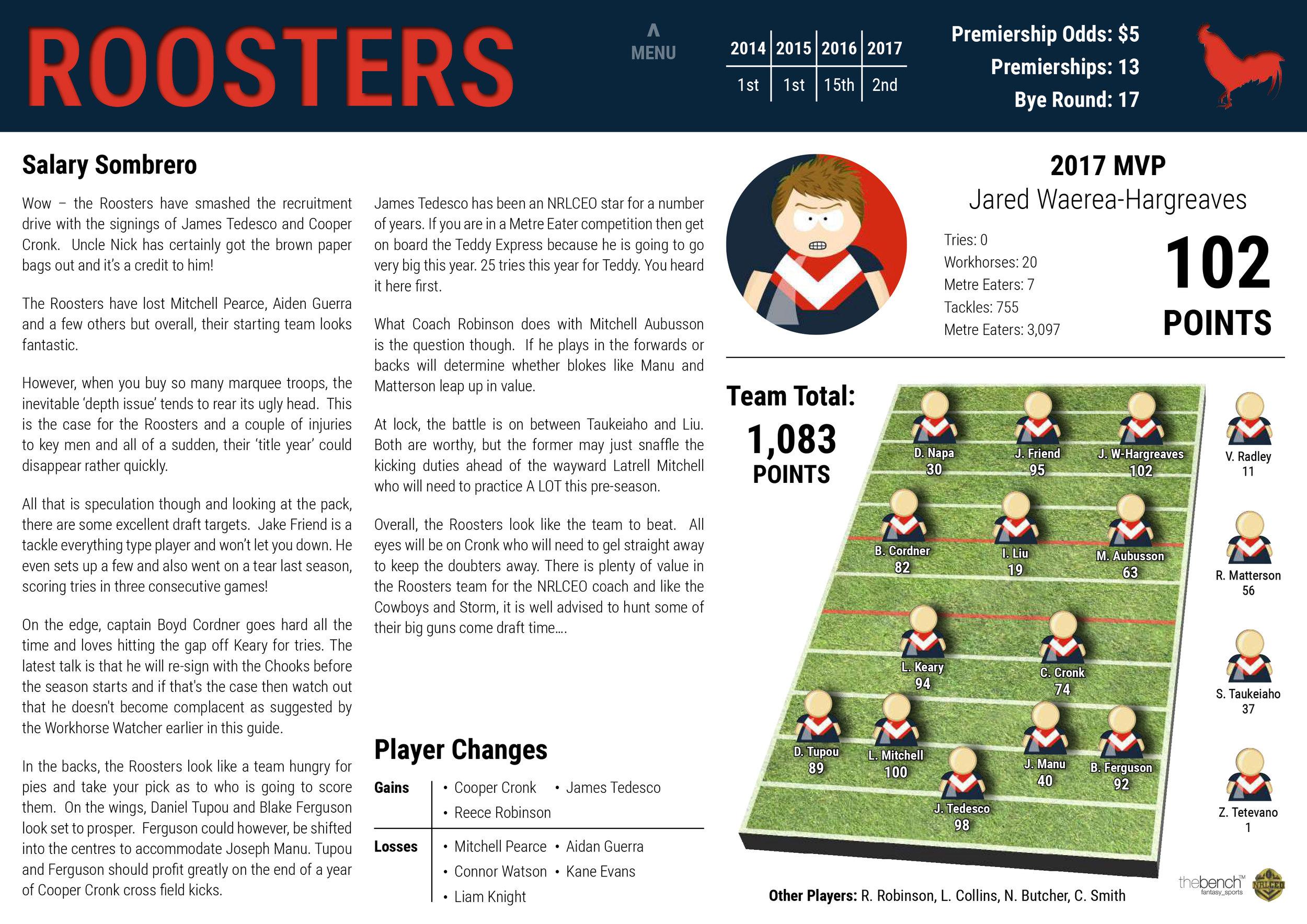NRLCEO 2018 Season Guide-32 copy.jpg