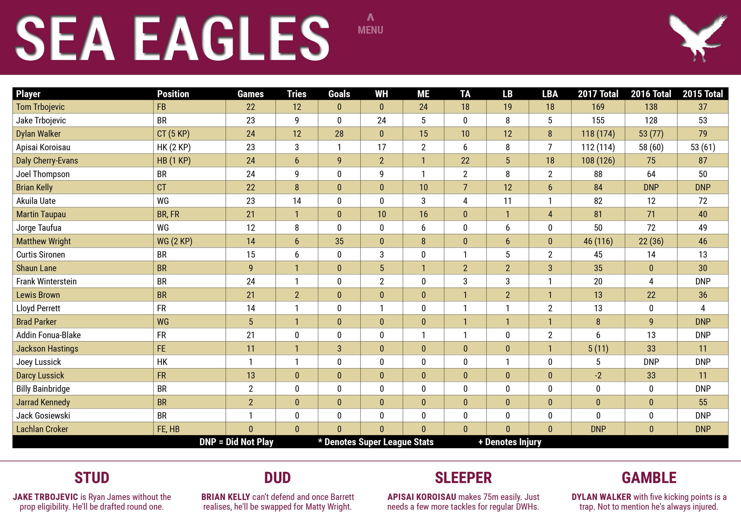 NRLCEO 2018 Season Guide-35 copy.jpg