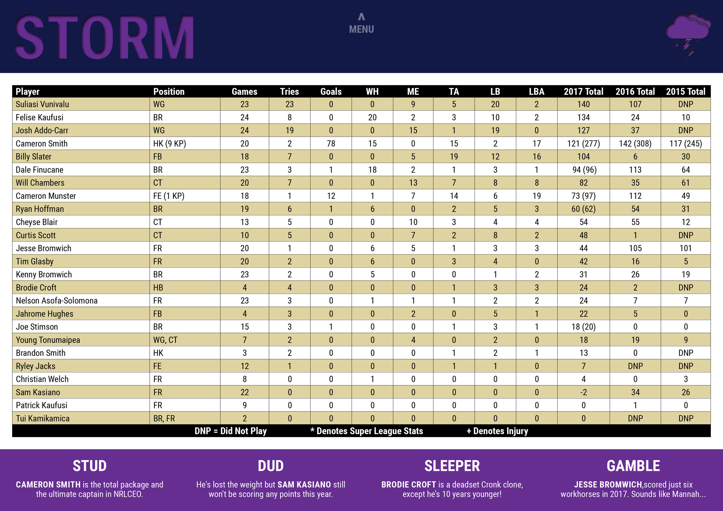 NRLCEO 2018 Season Guide-39 copy.jpg