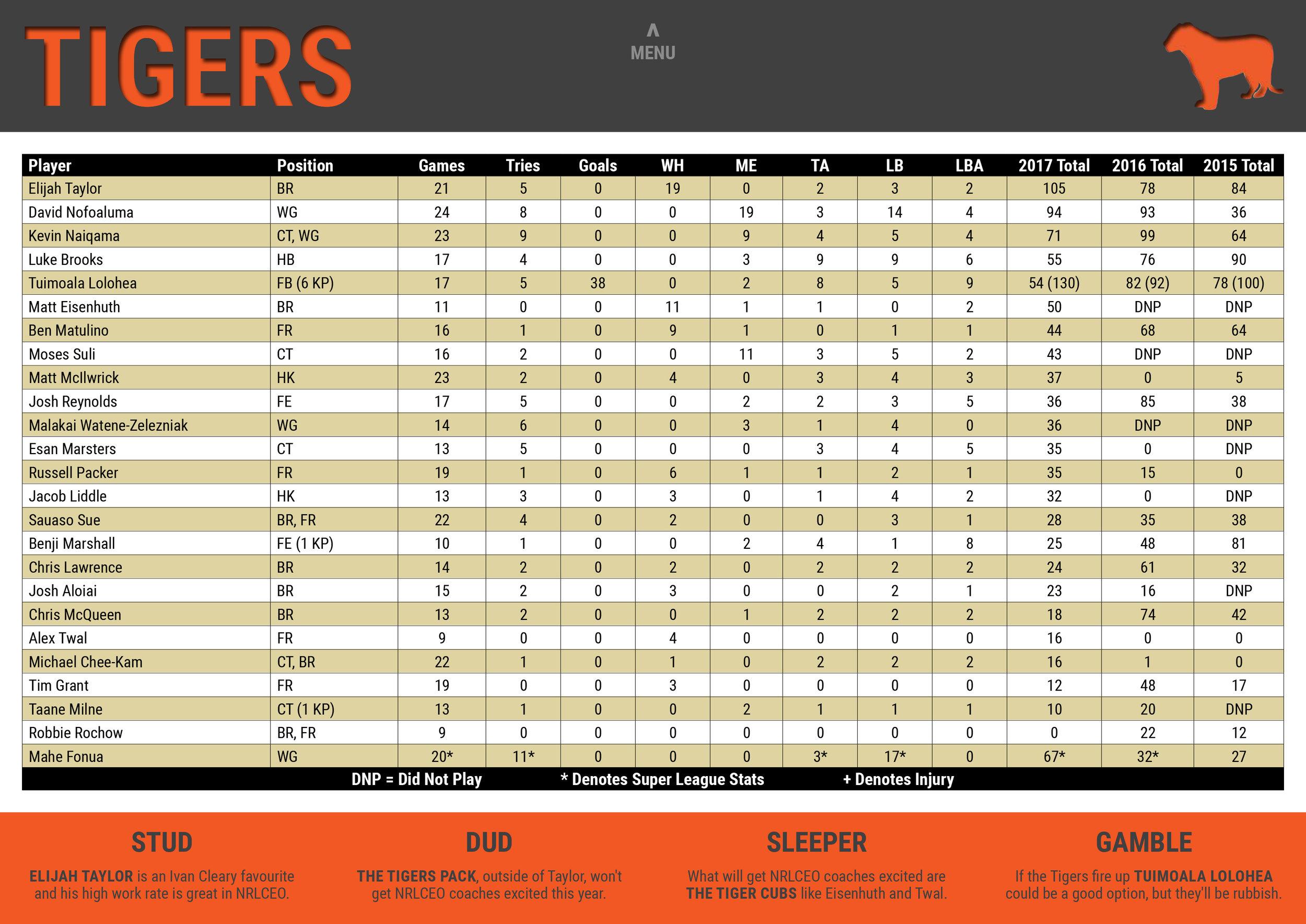 NRLCEO 2018 Season Guide-41 copy.jpg