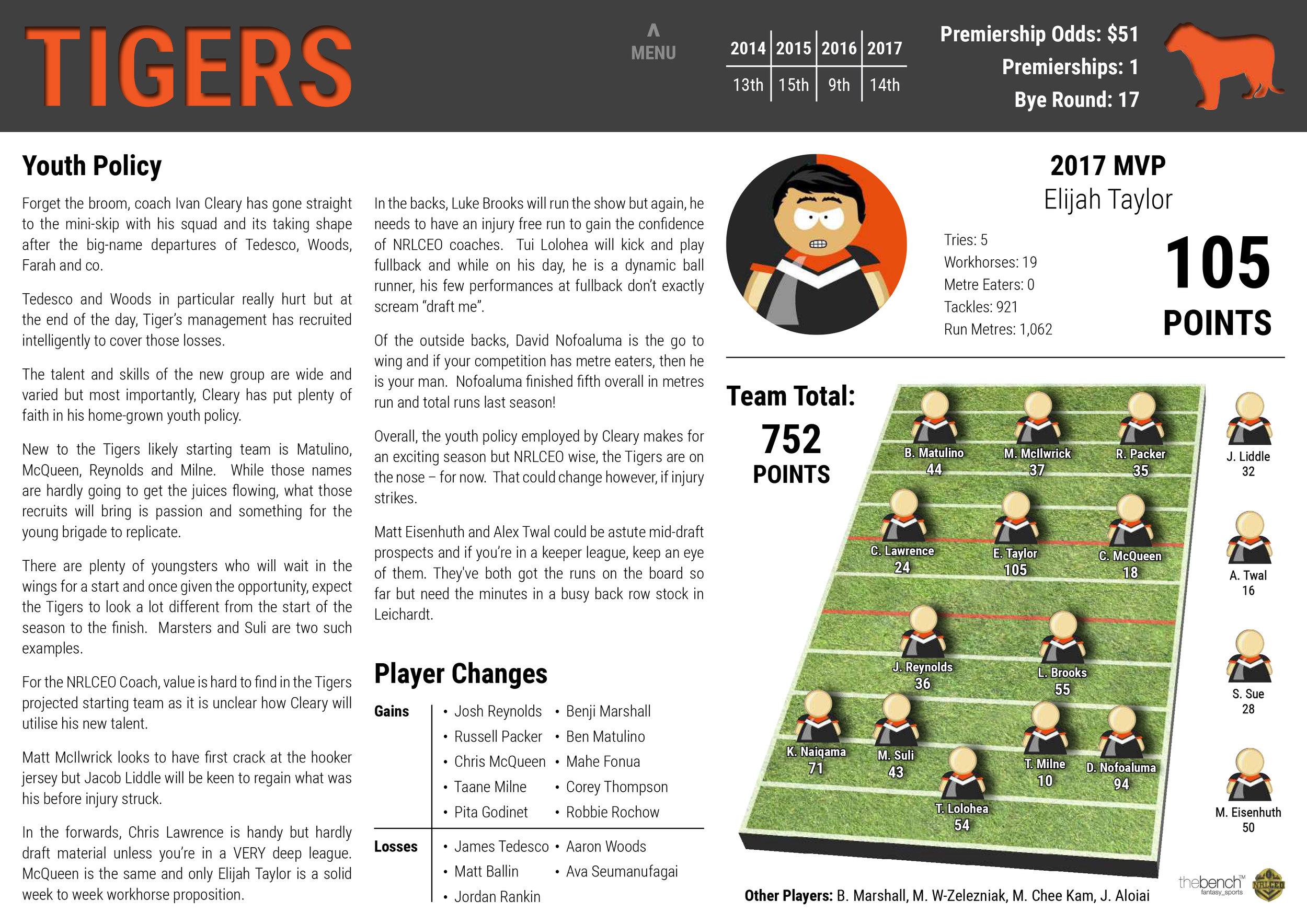 NRLCEO 2018 Season Guide-40 copy.jpg