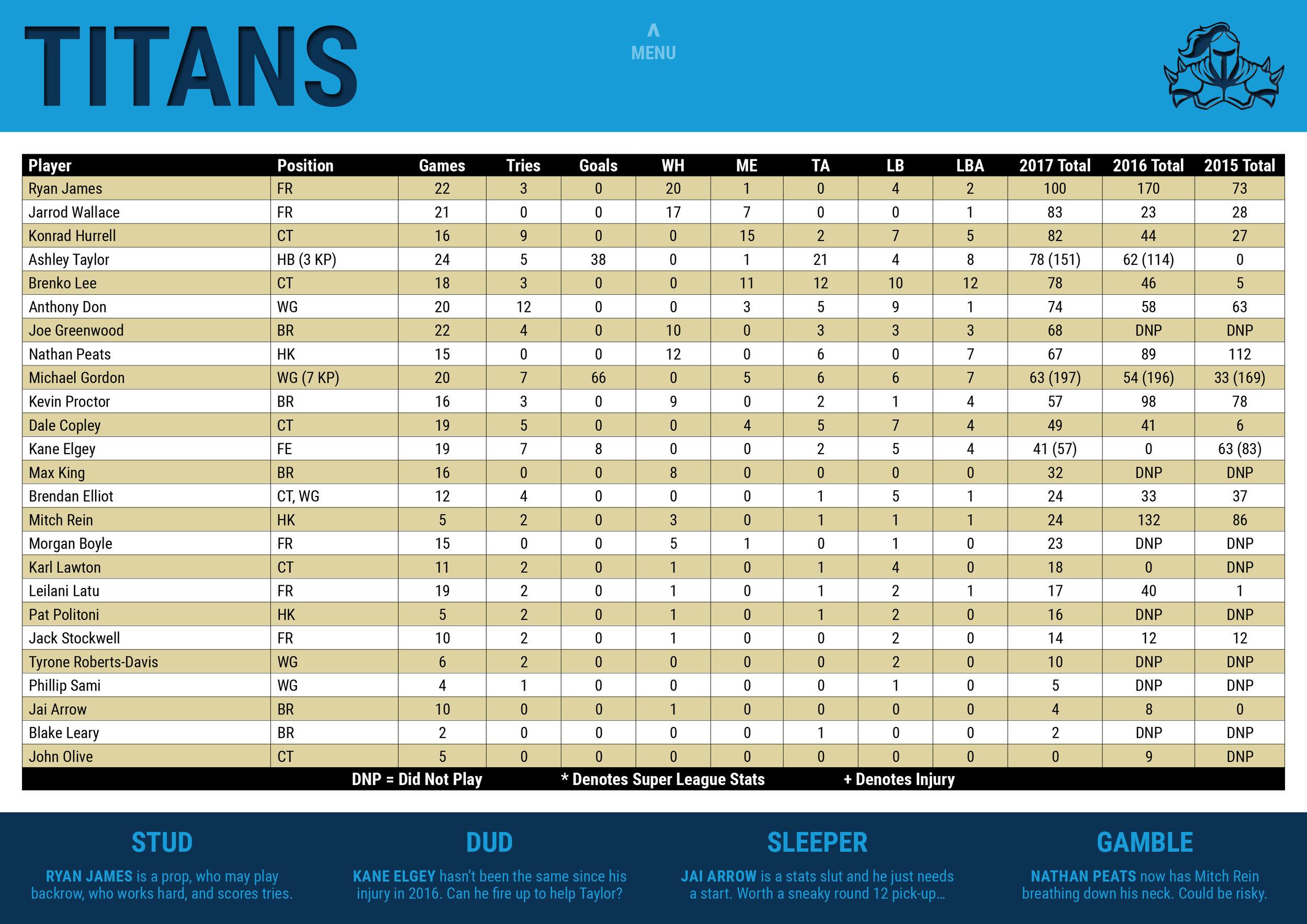 NRLCEO 2018 Season Guide-43 copy.jpg