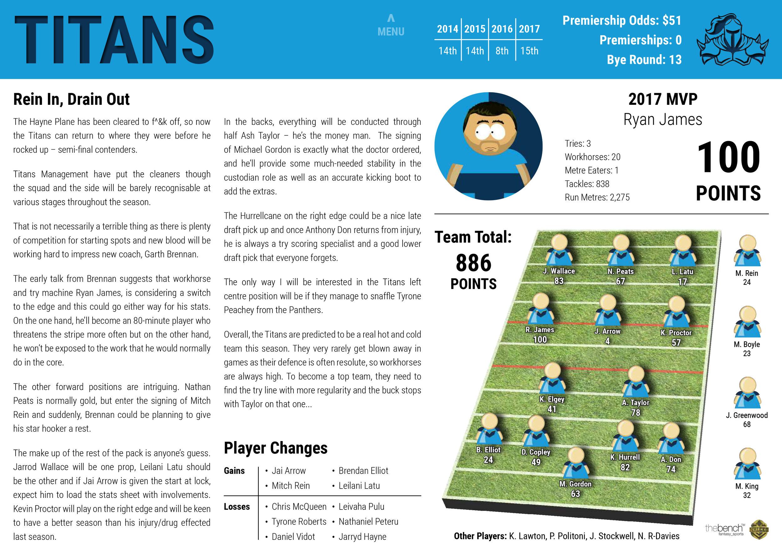 NRLCEO 2018 Season Guide-42 copy.jpg