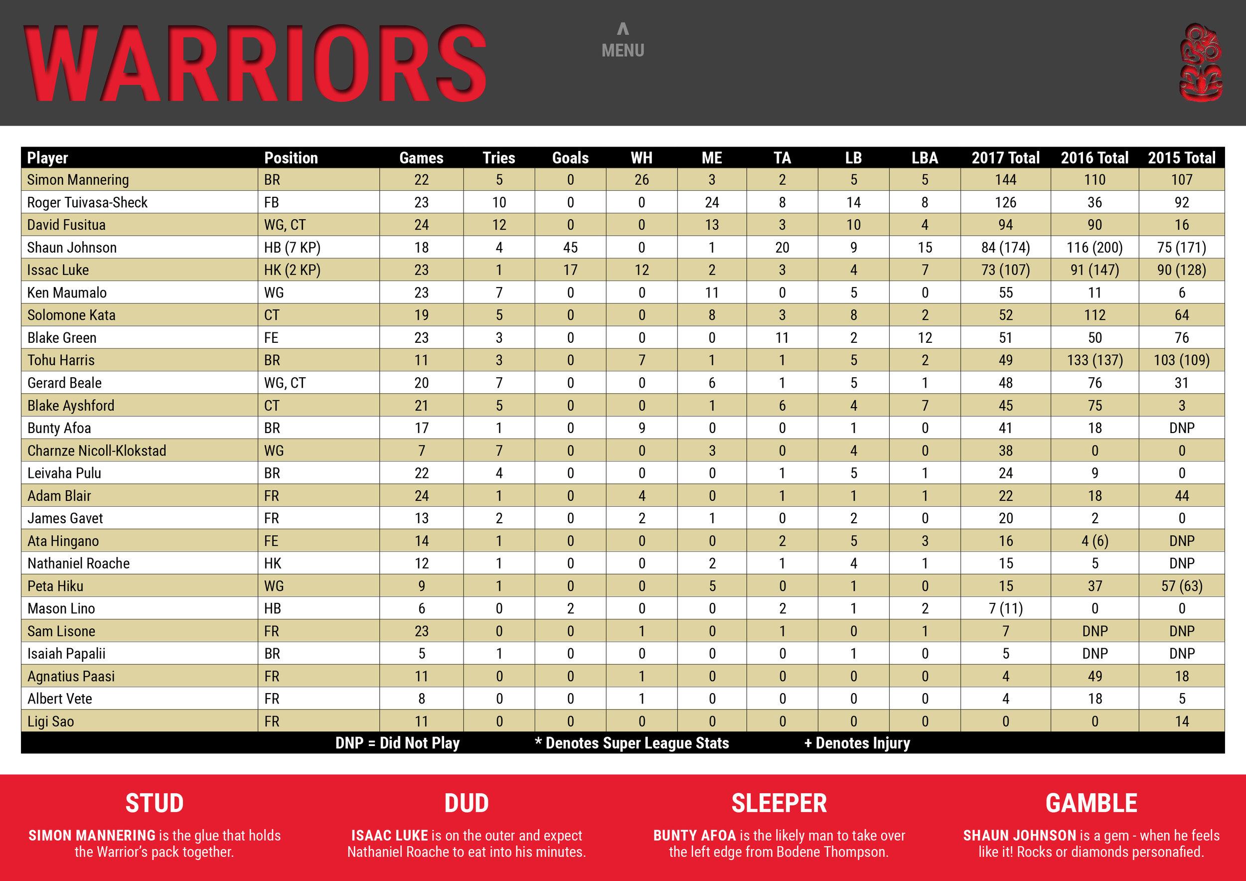 NRLCEO 2018 Season Guide-45 copy.jpg