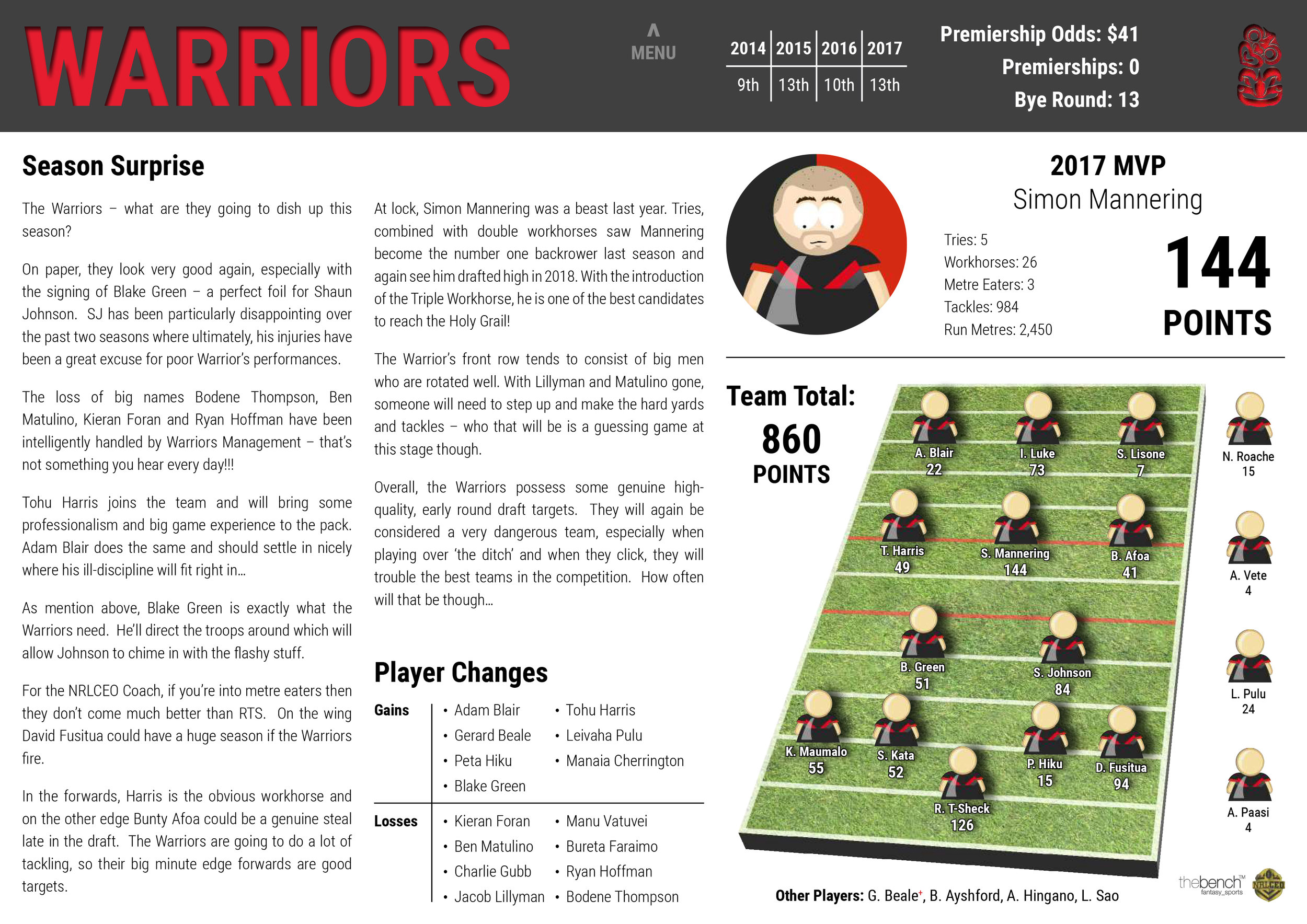 NRLCEO 2018 Season Guide-44 copy.jpg