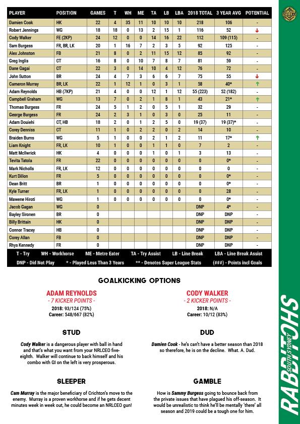 NRLCEO 2019 Season Guide81.jpg