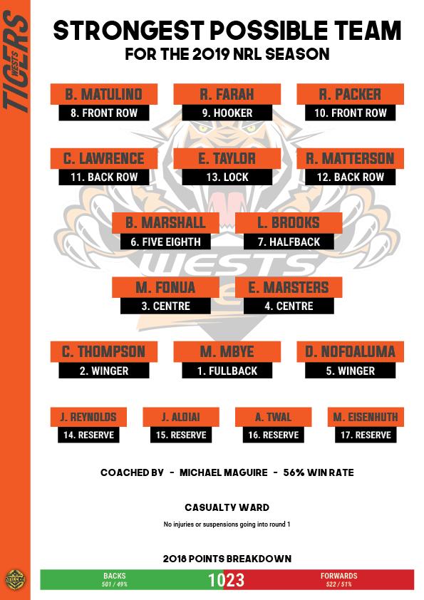 NRLCEO 2019 Season Guide88.jpg