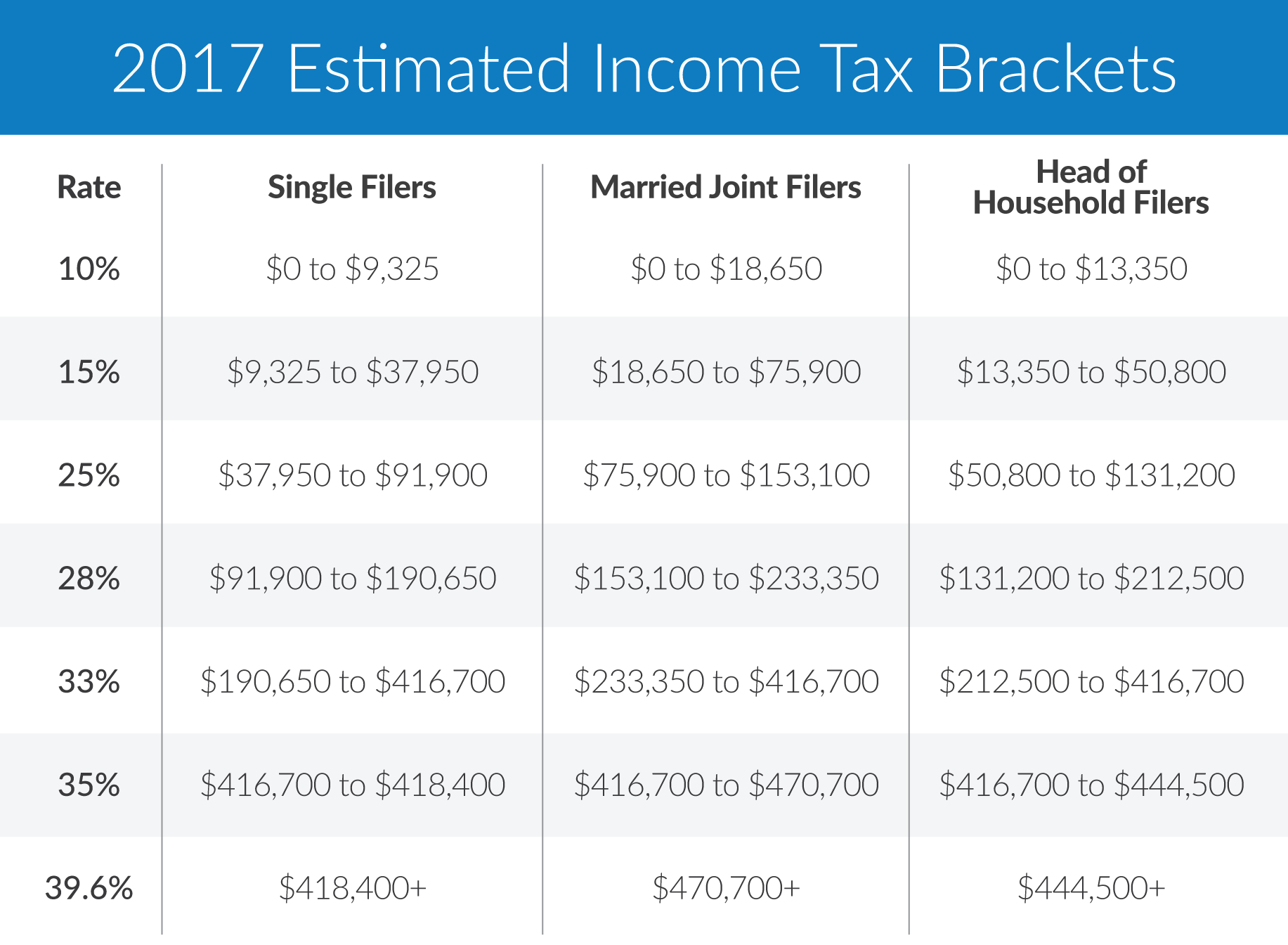 2017TaxBrackets.png