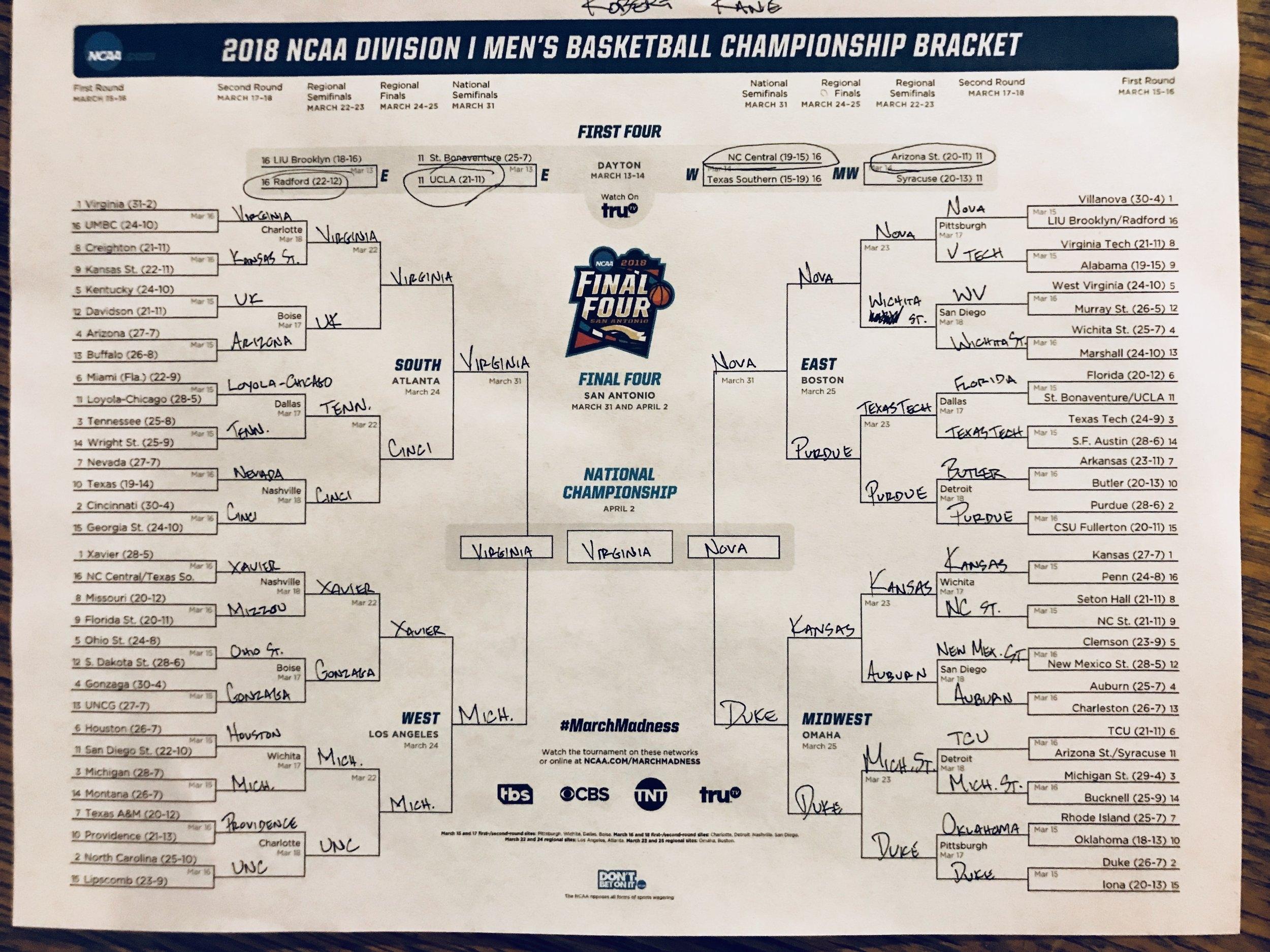 Rob's Final Four:  Virginia, Michigan, Villanova, Duke.   Rob's Champion:  Virginia