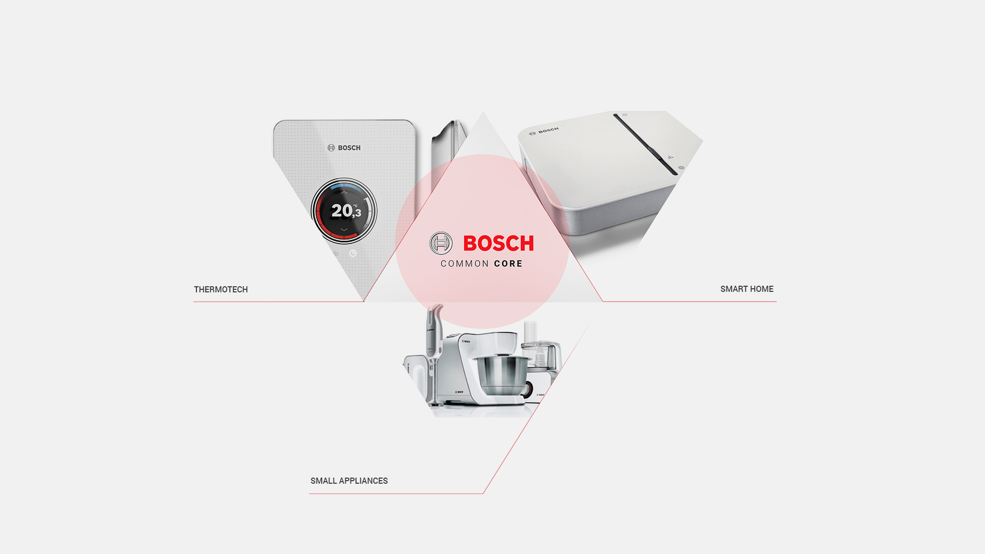 Brand_Bosch products_triangle.jpg
