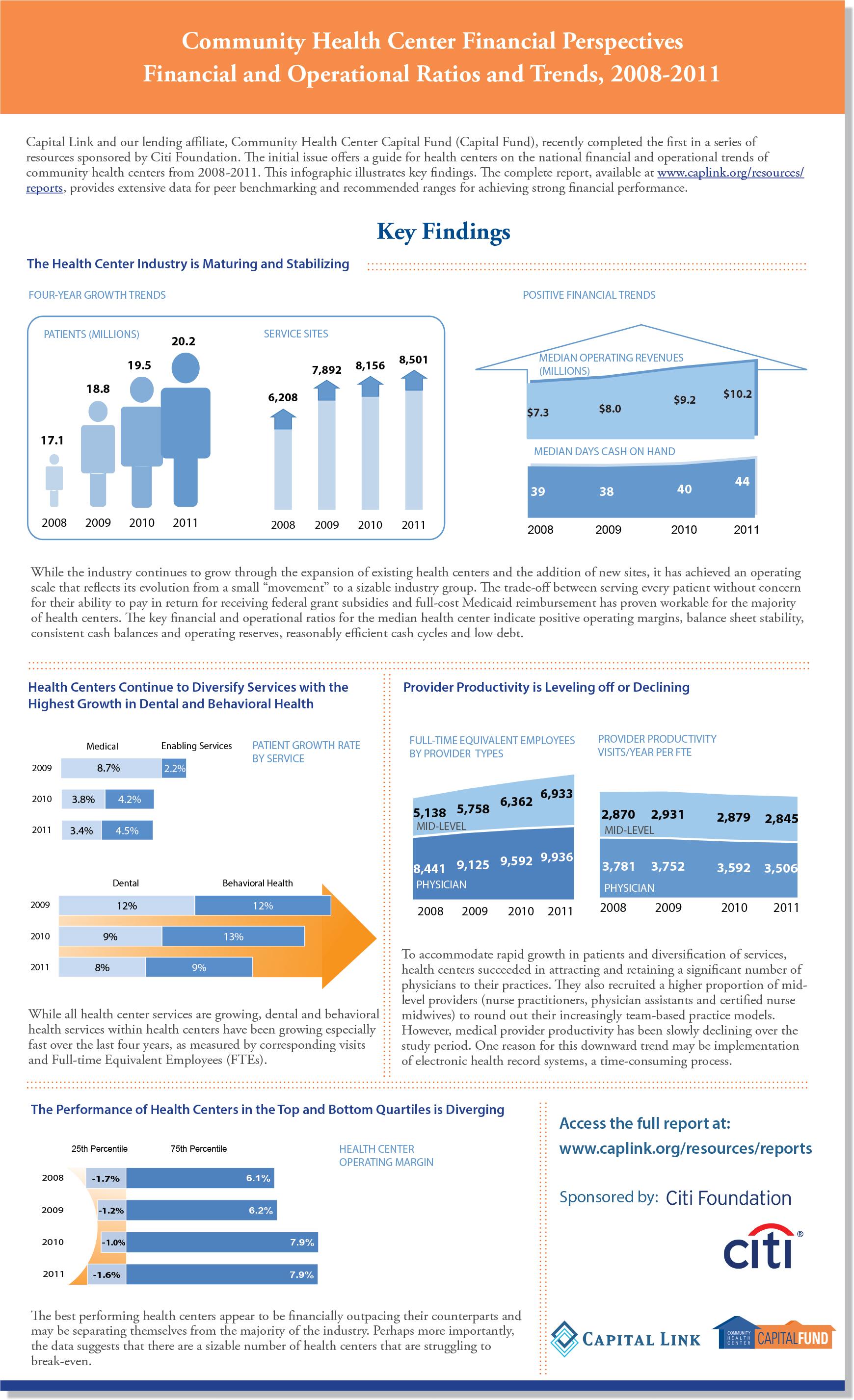 Citi-Infographic-2.jpg