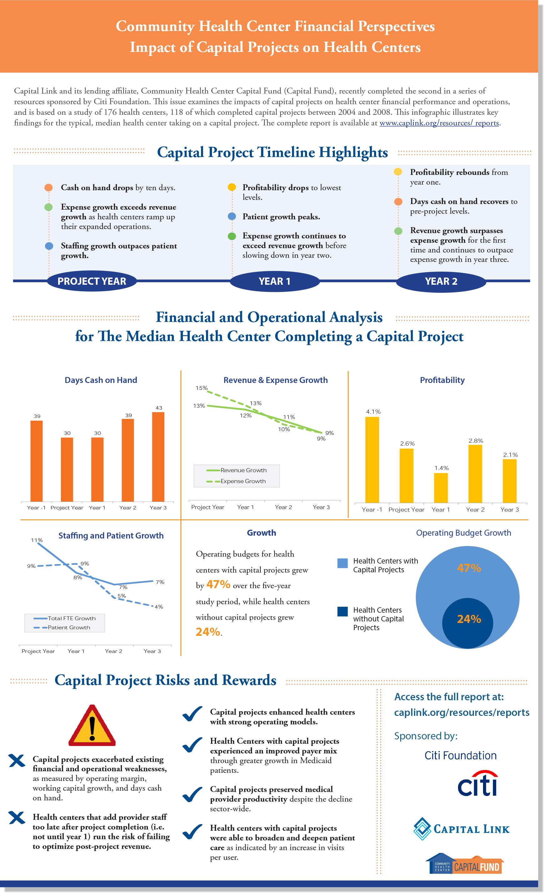 Citi-Infographic-1.jpg