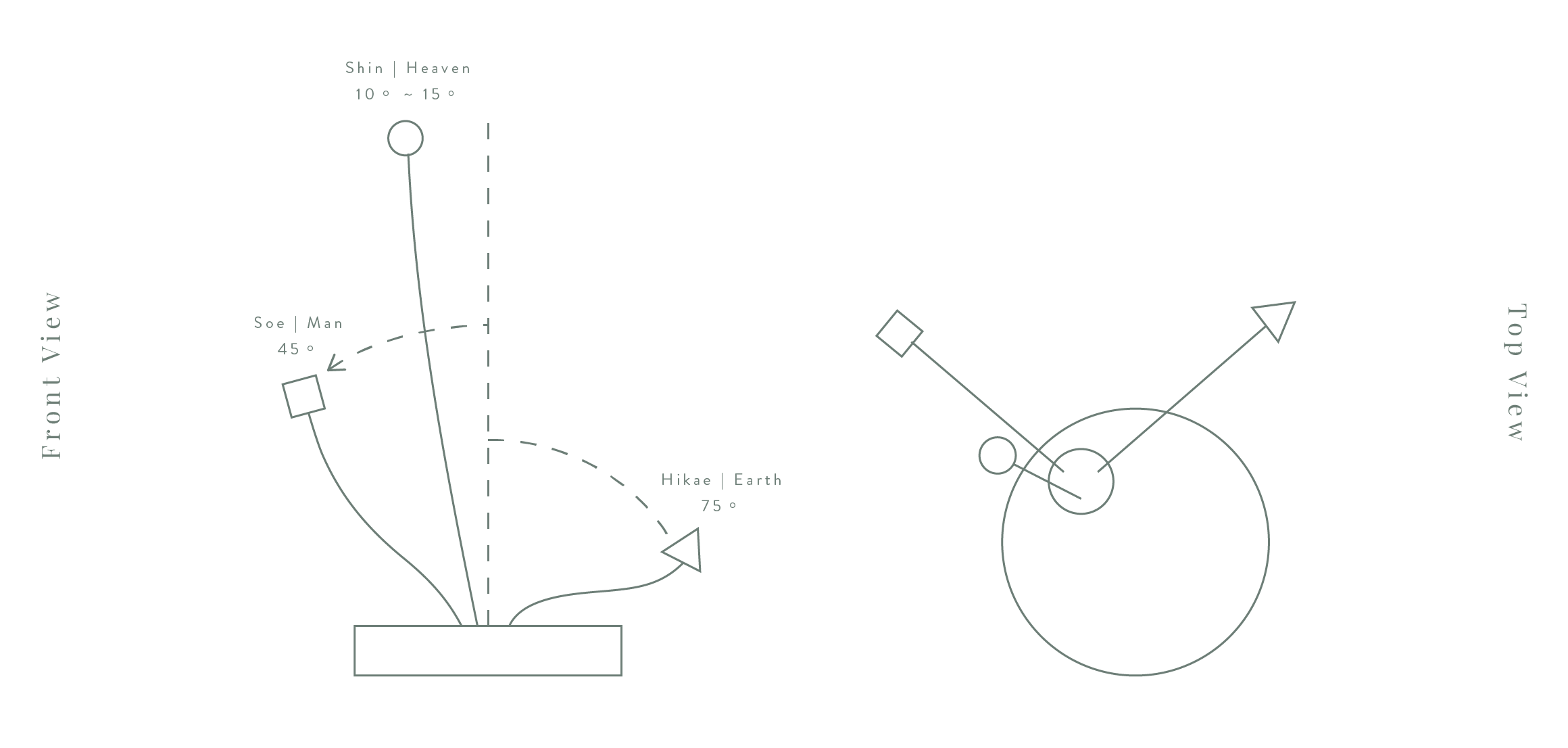 ikebana-journal-1