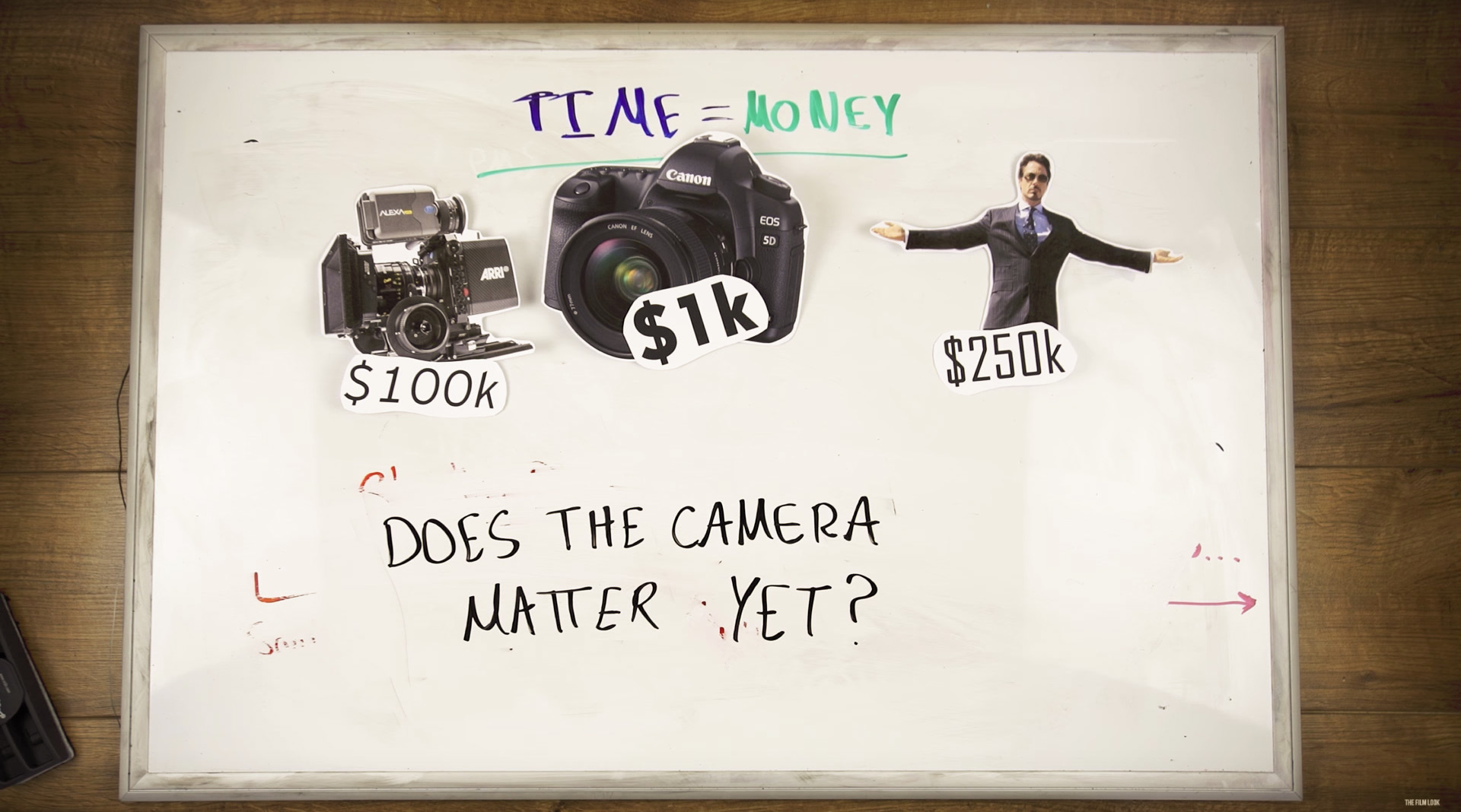 Does-the-camera-I-use-matter