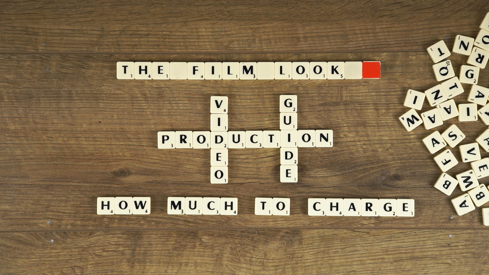 Video Production - How Much to charge.jpg