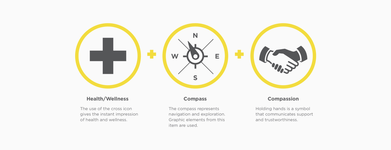MET-Compass-Logo-Elements.jpg
