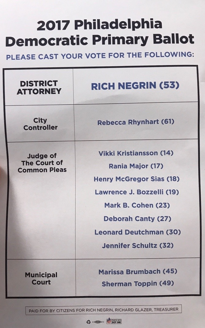 Candidates contributing to Rich Negrin later show up on his sample ballots