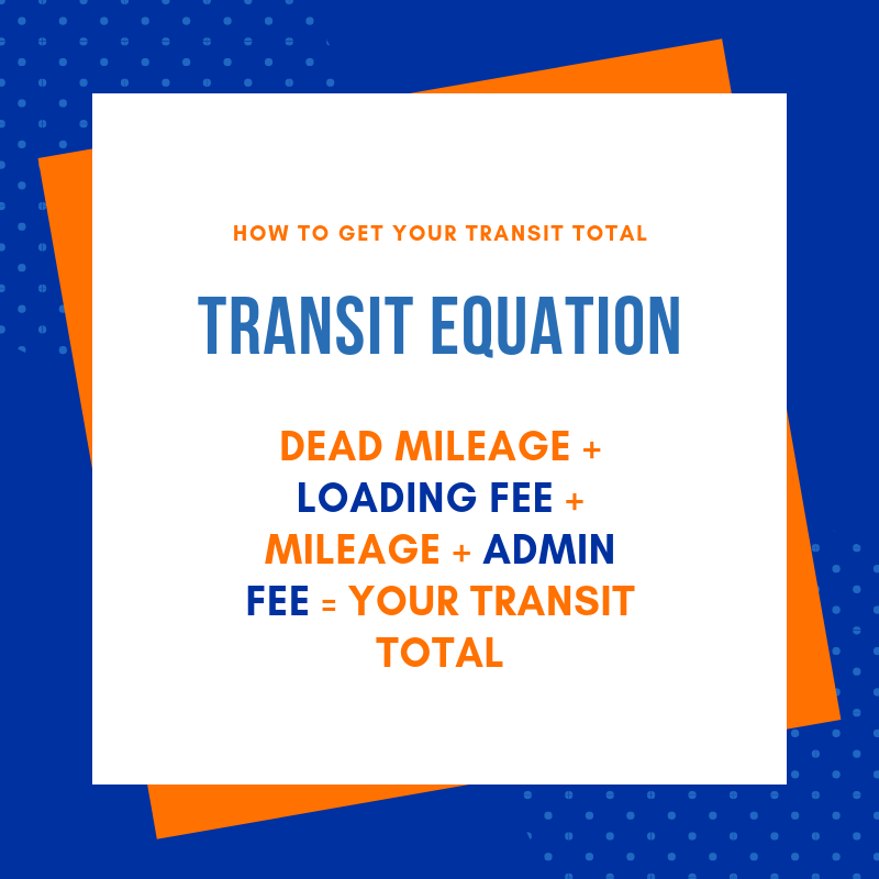 *Wait time is not included . Wait time is optional.  The wait time fee can be found on the transit fees page..