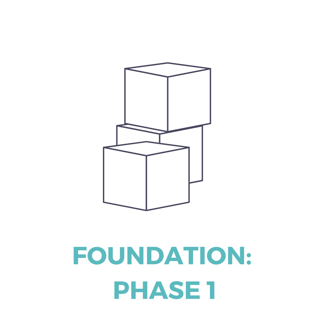 FOUNDATION PHASE (1).png