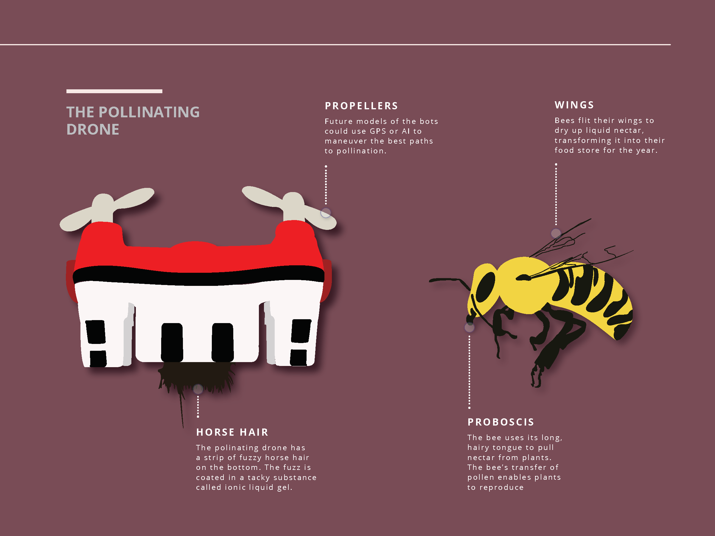 Pollinating Drone Case Study-Pages_Page_13.png
