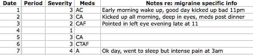 "Example of one week recorded in my ""monthly breakdown"" excel sheet"