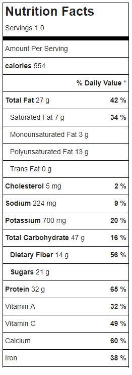 smoothie-nutrition.JPG