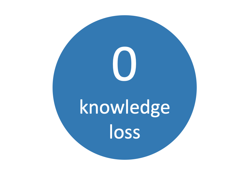 WhySuprabook_Icon_KnowledgeRetention.png