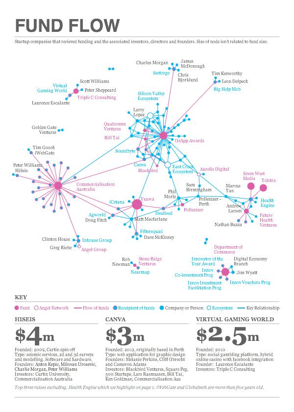Funding Network Graph.jpg