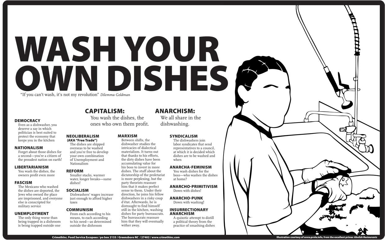 Dishes revolutions.jpg