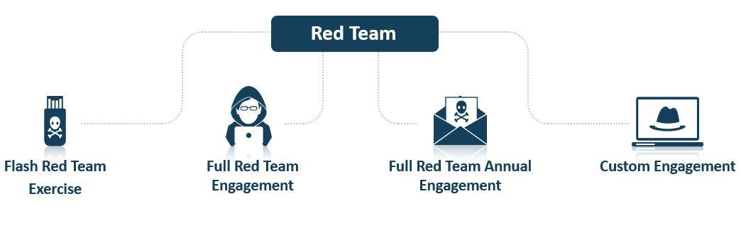 Red Team Services.JPG