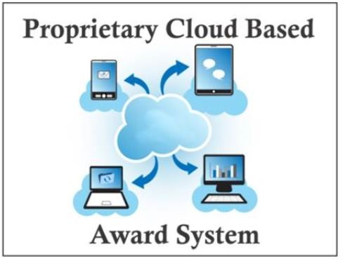 IMGroup Owns and Maintains  Our Own Award System That Is Customizable To Accomodate Most All Customer Requirement. We Have The Ability To Make Modifications Quickly and Efficiently.