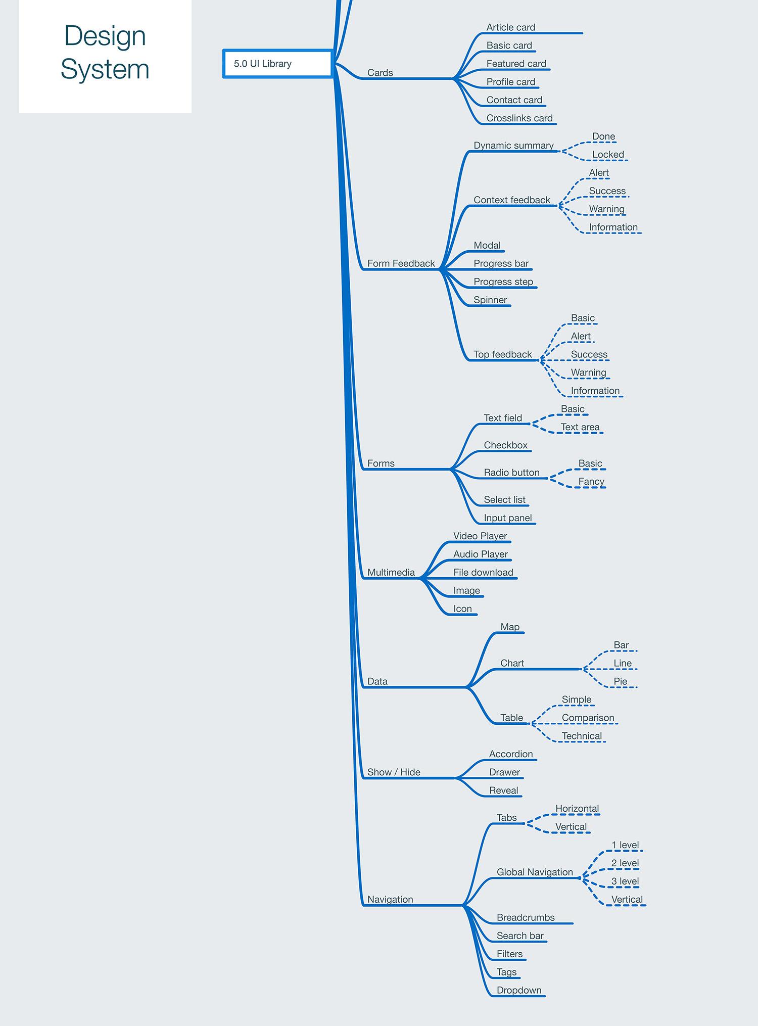 IA - Design System - B.jpg