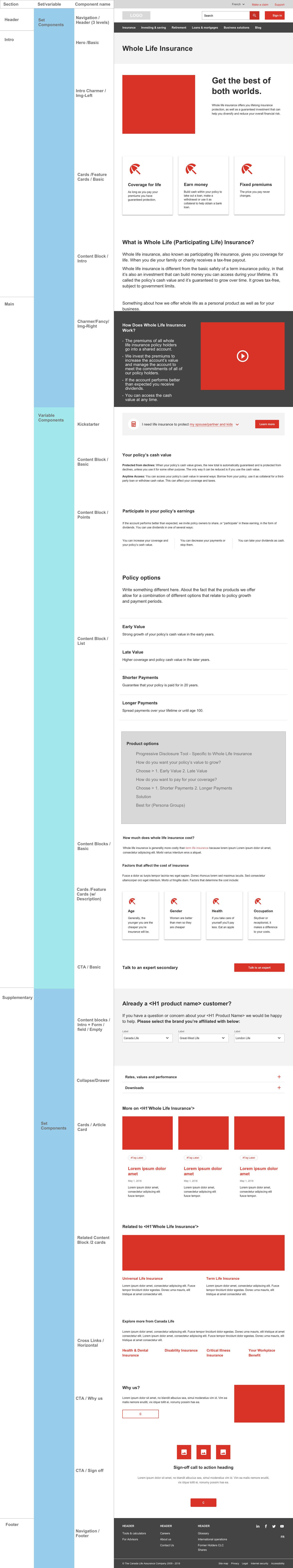 Product Template (Desktop)