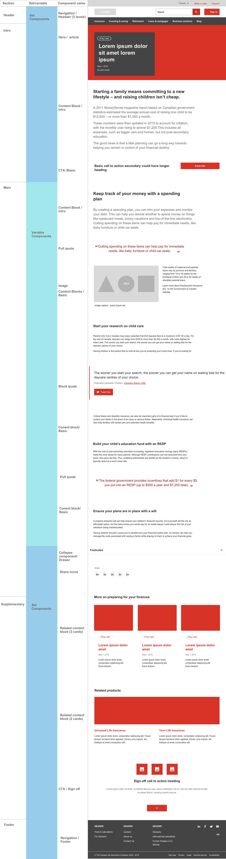 Article Template (Desktop)