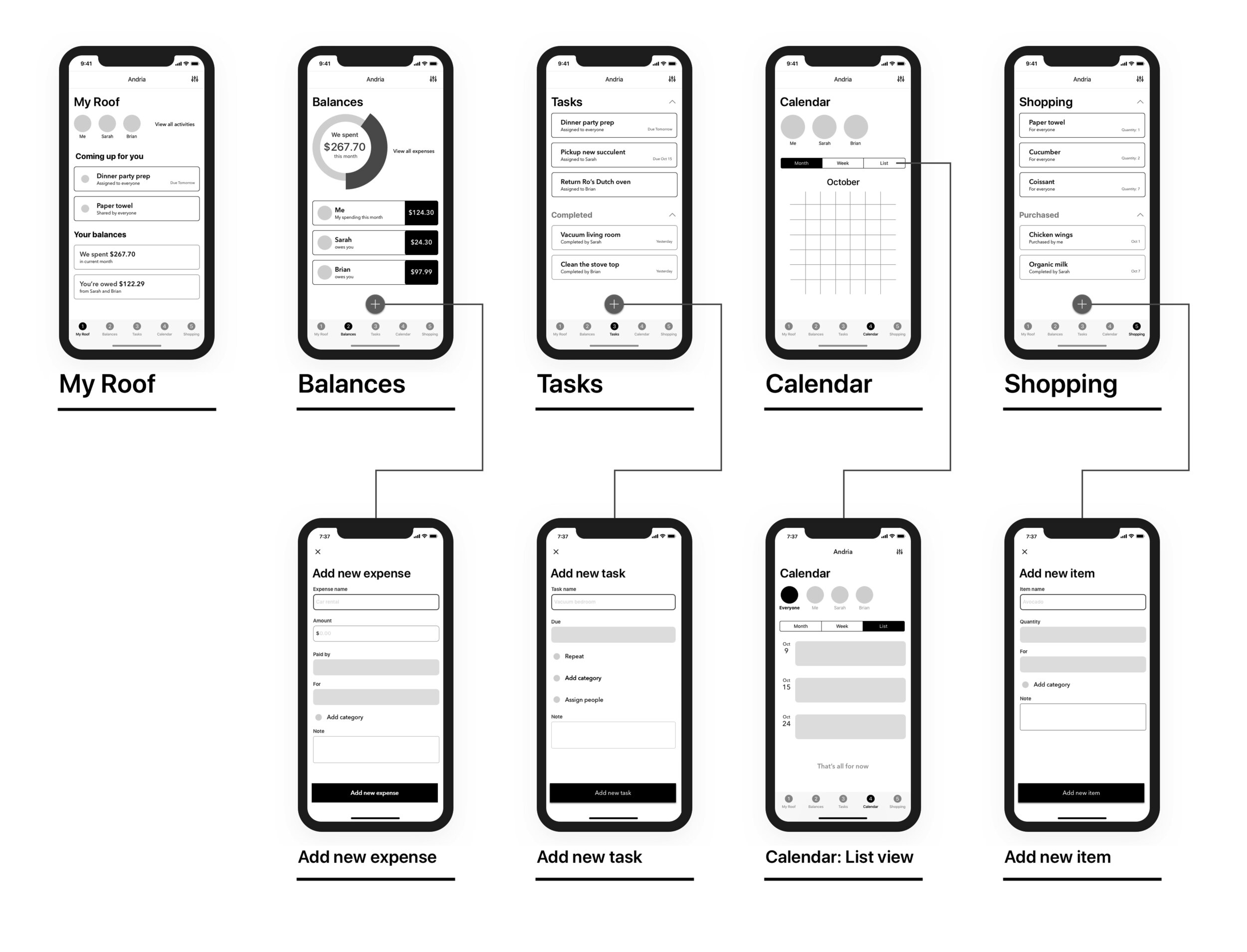 Mid Fidelity Wireframes and Screen Flow