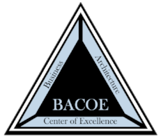 An Architectures Center of Excellence company