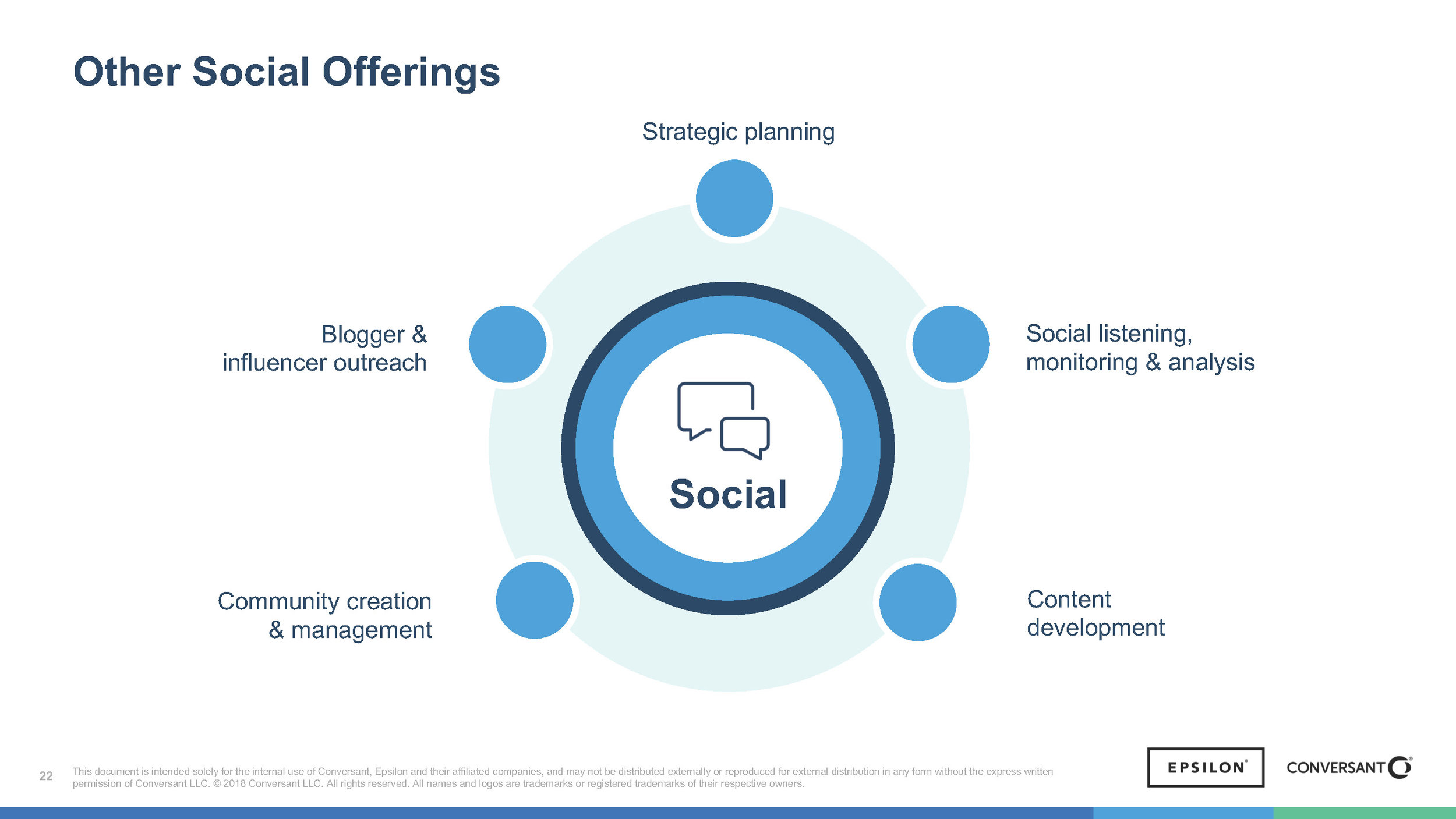 137648_Social Pitch Deck_7aug2018_Page_22.jpg