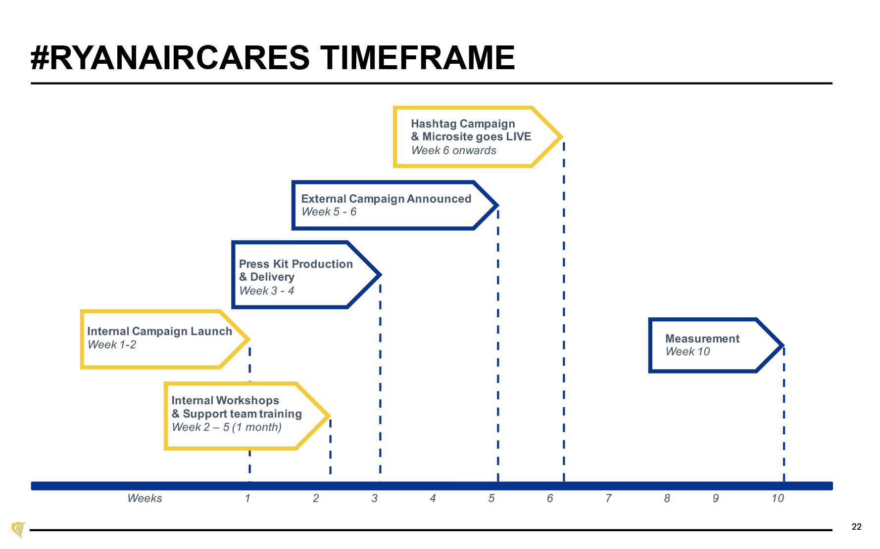 #RyanairCares Page422.png