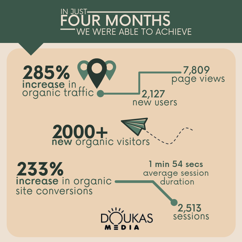 doukas media infographic-2.png