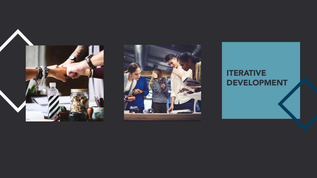 Iterative Development 1.png