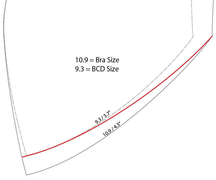 Grading from Bra Size to BCD size - Shallow Breast Alteration